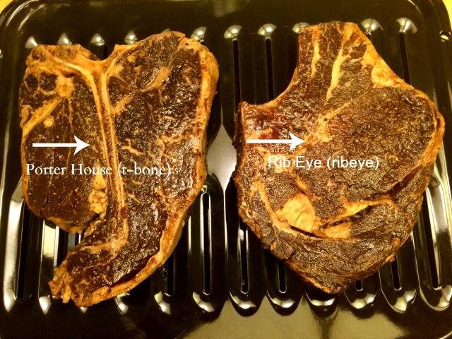 filet mignon vs ribeye vs new york strip